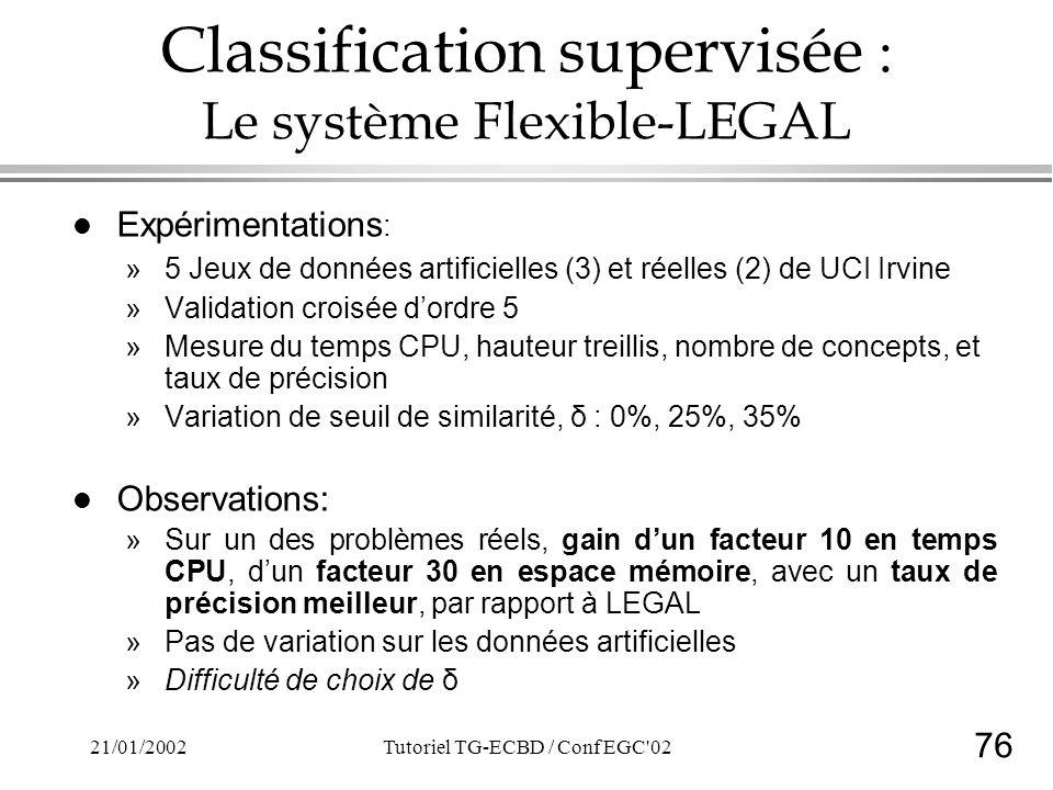 76 21/01/2002Tutoriel TG-ECBD / Conf EGC 02 Classification supervisée : Le système Flexible-LEGAL l Expérimentations : »5 Jeux de données artificielles (3) et réelles (2) de UCI Irvine »Validation croisée dordre 5 »Mesure du temps CPU, hauteur treillis, nombre de concepts, et taux de précision »Variation de seuil de similarité, δ : 0%, 25%, 35% l Observations: »Sur un des problèmes réels, gain dun facteur 10 en temps CPU, dun facteur 30 en espace mémoire, avec un taux de précision meilleur, par rapport à LEGAL »Pas de variation sur les données artificielles »Difficulté de choix de δ