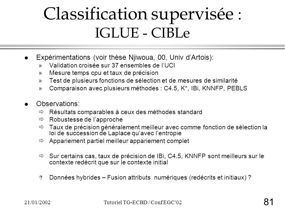 81 21/01/2002Tutoriel TG-ECBD / Conf EGC 02 Classification supervisée : IGLUE - CIBLe l Expérimentations (voir thèse Njiwoua, 00, Univ dArtois): »Validation croisée sur 37 ensembles de lUCI »Mesure temps cpu et taux de précision »Test de plusieurs fonctions de sélection et de mesures de similarité »Comparaison avec plusieurs méthodes : C4.5, K*, IBi, KNNFP, PEBLS l Observations: Résultats comparables à ceux des méthodes standard Robustesse de lapproche Taux de précision généralement meilleur avec comme fonction de sélection la loi de succession de Laplace quavec lentropie Appariement partiel meilleur appariement complet Sur certains cas, taux de précision de IBi, C4.5, KNNFP sont meilleurs sur le contexte redécrit que sur le contexte initial Données hybrides – Fusion attributs numériques (redécrits et initiaux) ?