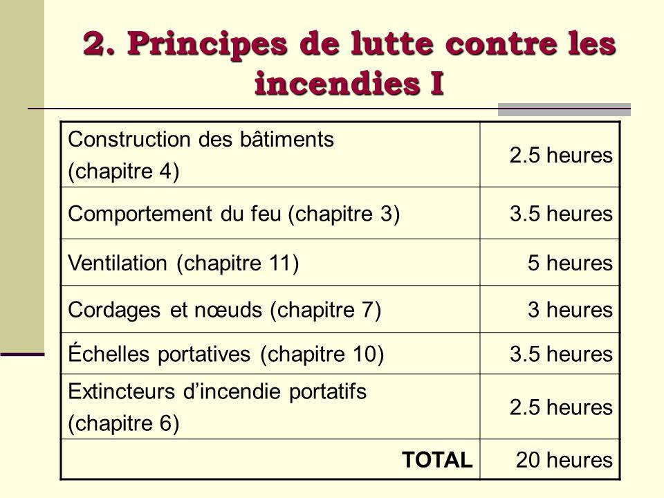 2. Principes de lutte contre les incendies I Construction des bâtiments (chapitre 4) 2.5 heures Comportement du feu (chapitre 3)3.5 heures Ventilation