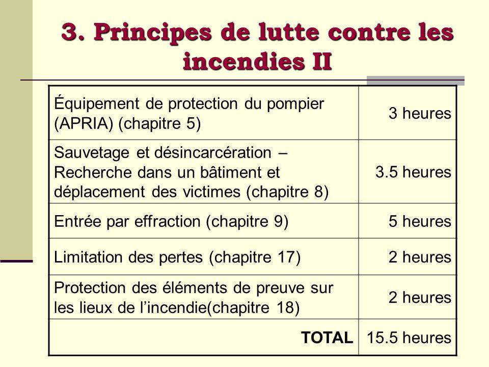 3. Principes de lutte contre les incendies II Équipement de protection du pompier (APRIA) (chapitre 5) 3 heures Sauvetage et désincarcération – Recher