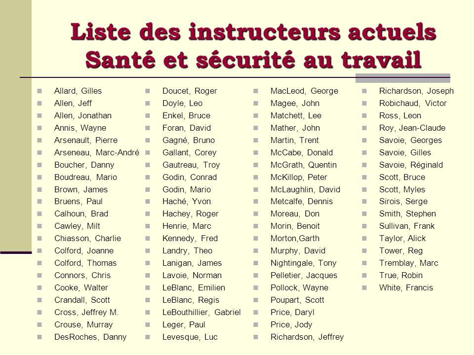 Liste des instructeurs actuels Santé et sécurité au travail Allard, Gilles Allen, Jeff Allen, Jonathan Annis, Wayne Arsenault, Pierre Arseneau, Marc-A