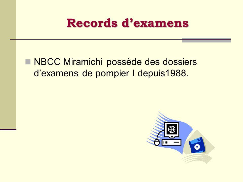 Records dexamens NBCC Miramichi possède des dossiers dexamens de pompier I depuis1988.
