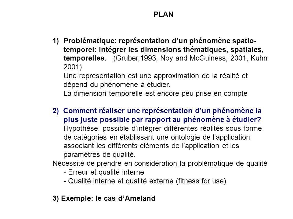PLAN 1)Problématique: représentation dun phénomène spatio- temporel: intégrer les dimensions thématiques, spatiales, temporelles.