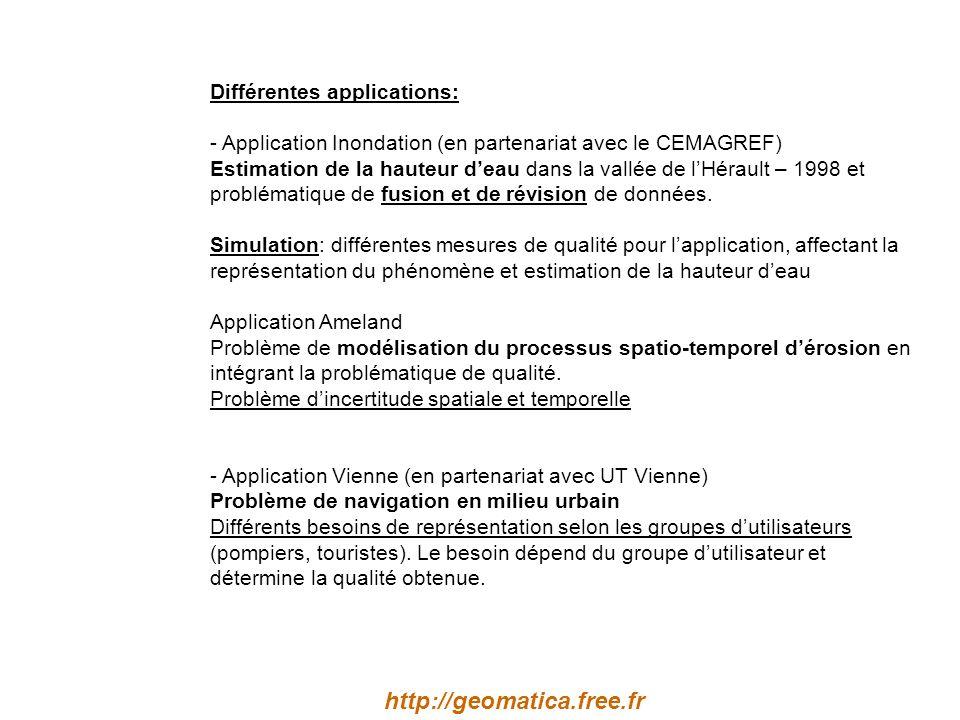 Différentes applications: - Application Inondation (en partenariat avec le CEMAGREF) Estimation de la hauteur deau dans la vallée de lHérault – 1998 et problématique de fusion et de révision de données.