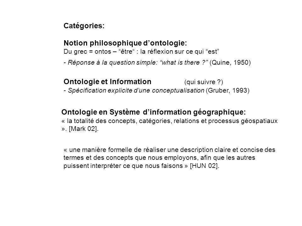 Ontologie et Information (qui suivre ?) - Spécification explicite dune conceptualisation (Gruber, 1993) Catégories: Notion philosophique dontologie: Du grec = ontos – être : la réflexion sur ce qui est - Réponse à la question simple: what is there .