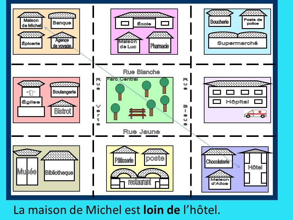 La maison de Michel est loin de lhôtel.