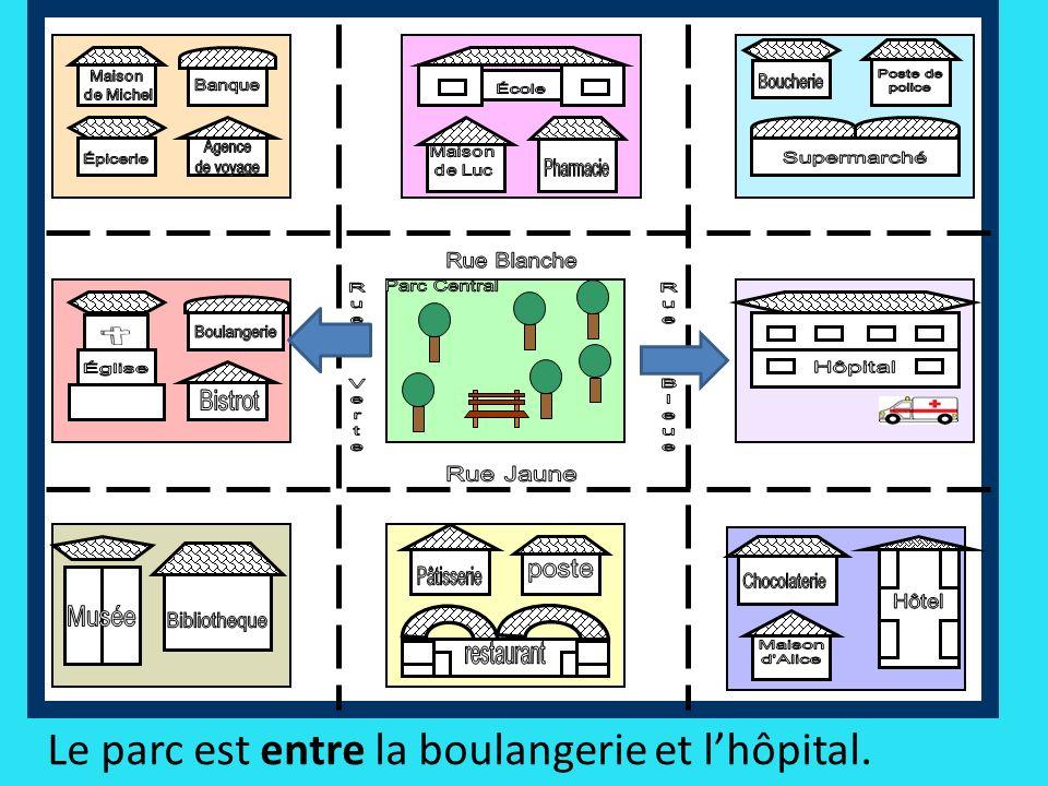 Le parc est entre la boulangerie et lhôpital.