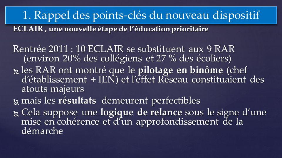 1. Rappel des points-clés du nouveau dispositif ECLAIR, une nouvelle étape de léducation prioritaire Rentrée 2011 : 10 ECLAIR se substituent aux 9 RAR