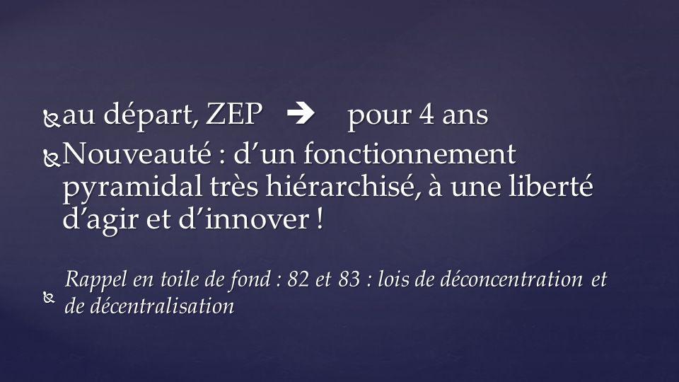 au départ, ZEP pour 4 ans au départ, ZEP pour 4 ans Nouveauté : dun fonctionnement pyramidal très hiérarchisé, à une liberté dagir et dinnover .