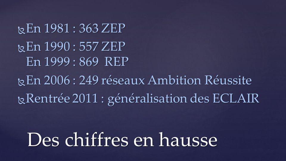 En 1981 : 363 ZEP En 1981 : 363 ZEP En 1990 : 557 ZEP En 1999 : 869 REP En 1990 : 557 ZEP En 1999 : 869 REP En 2006 : 249 réseaux Ambition Réussite En 2006 : 249 réseaux Ambition Réussite Rentrée 2011 : généralisation des ECLAIR Rentrée 2011 : généralisation des ECLAIR Des chiffres en hausse