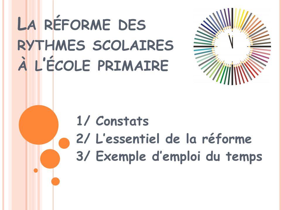 L A RÉFORME DES RYTHMES SCOLAIRES À L ÉCOLE PRIMAIRE 1/ Constats 2/ Lessentiel de la réforme 3/ Exemple demploi du temps