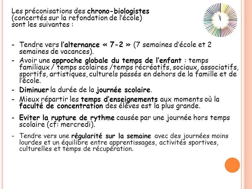 Les préconisations des chrono-biologistes (concertés sur la refondation de lécole) sont les suivantes : -Tendre vers lalternance « 7-2 » (7 semaines décole et 2 semaines de vacances).