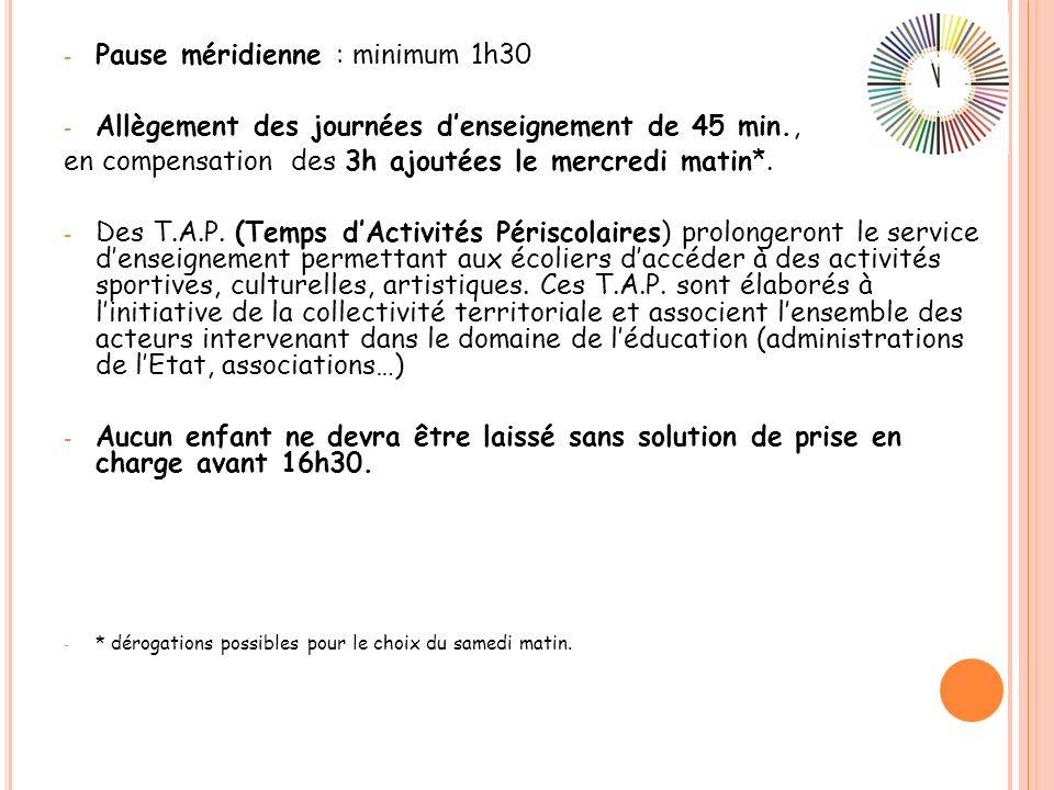 3/ Exemple demploi du temps : Lundi AccueilEnseignement (de 9h à 12h) Pause méridienne (de 12h à 13h30) Enseignement (de 13h30 à 15h45) APC et TAP (45 min.) Sortie de lécole (à 16h30) Mardi AccueilEnseignementPause méridienne EnseignementTAPSortie de lécole Mercredi AccueilEnseignementSortie de lécole Jeudi AccueilEnseignementPause méridienne EnseignementAPC et TAP Sortie de lécole Vendredi AccueilEnseignementPause méridienne EnseignementTAPSortie de lécole