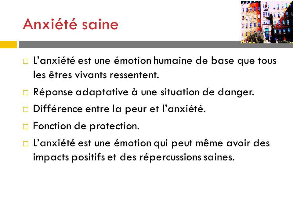 Anxiété saine Lanxiété est une émotion humaine de base que tous les êtres vivants ressentent. Réponse adaptative à une situation de danger. Différence