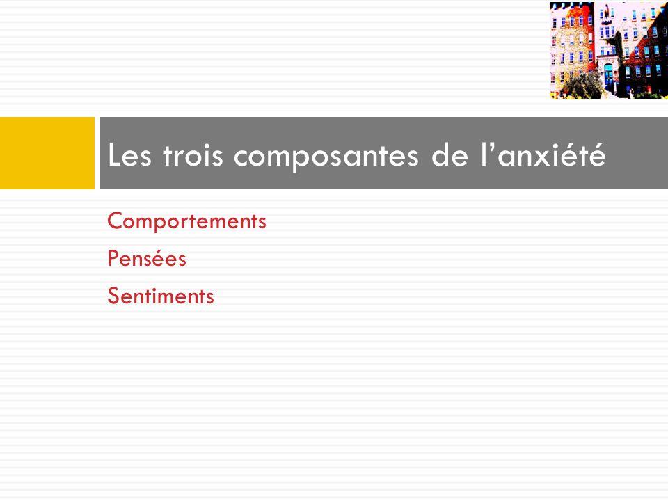 Comportements Pensées Sentiments Les trois composantes de lanxiété