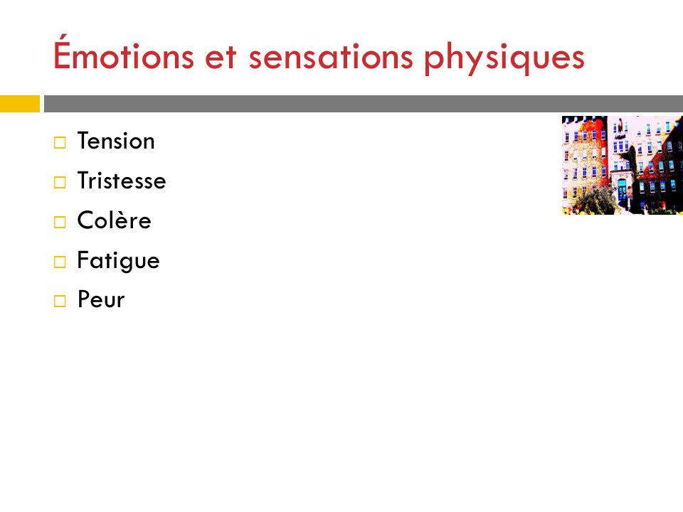 Émotions et sensations physiques Tension Tristesse Colère Fatigue Peur