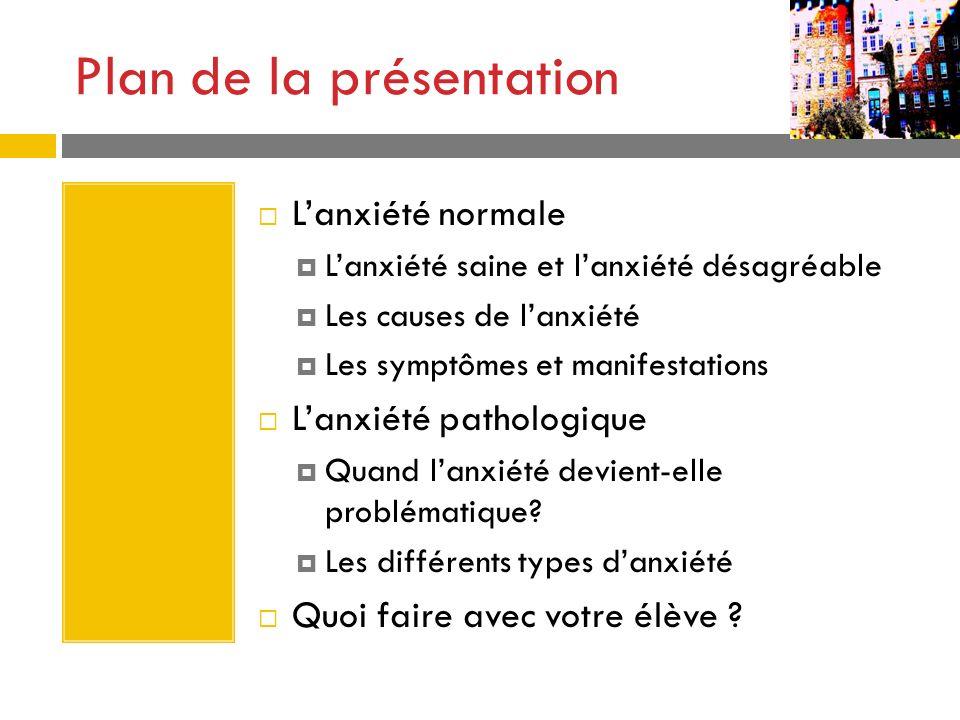 Plan de la présentation Lanxiété normale Lanxiété saine et lanxiété désagréable Les causes de lanxiété Les symptômes et manifestations Lanxiété pathol