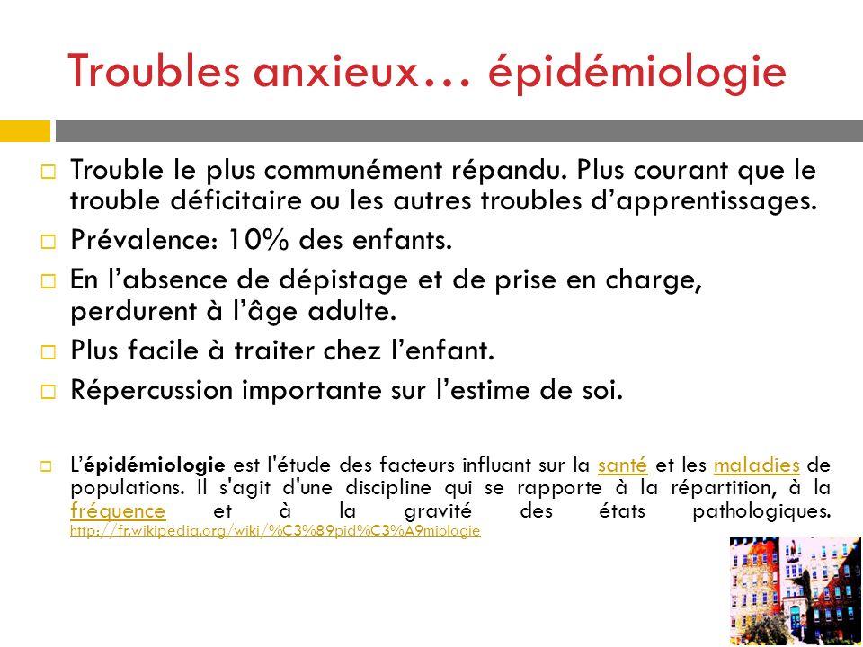 Troubles anxieux… épidémiologie Trouble le plus communément répandu. Plus courant que le trouble déficitaire ou les autres troubles dapprentissages. P
