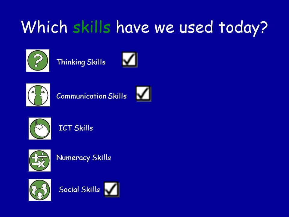 Which skills have we used today? Communication Skills Thinking Skills ICT Skills Numeracy Skills Social Skills