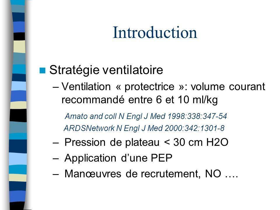 Introduction Modes contrôlés (VAC,VC) = seuls modes à avoir été étudiés par les essais cliniques randomisés ayant montré une diminution de mortalité Intérêt potentiel de maintien de cycle spontané pour éviter effets délétères de la ventilation mécanique Développement de nouveaux modes ventilatoires (BIPAP, APRV)