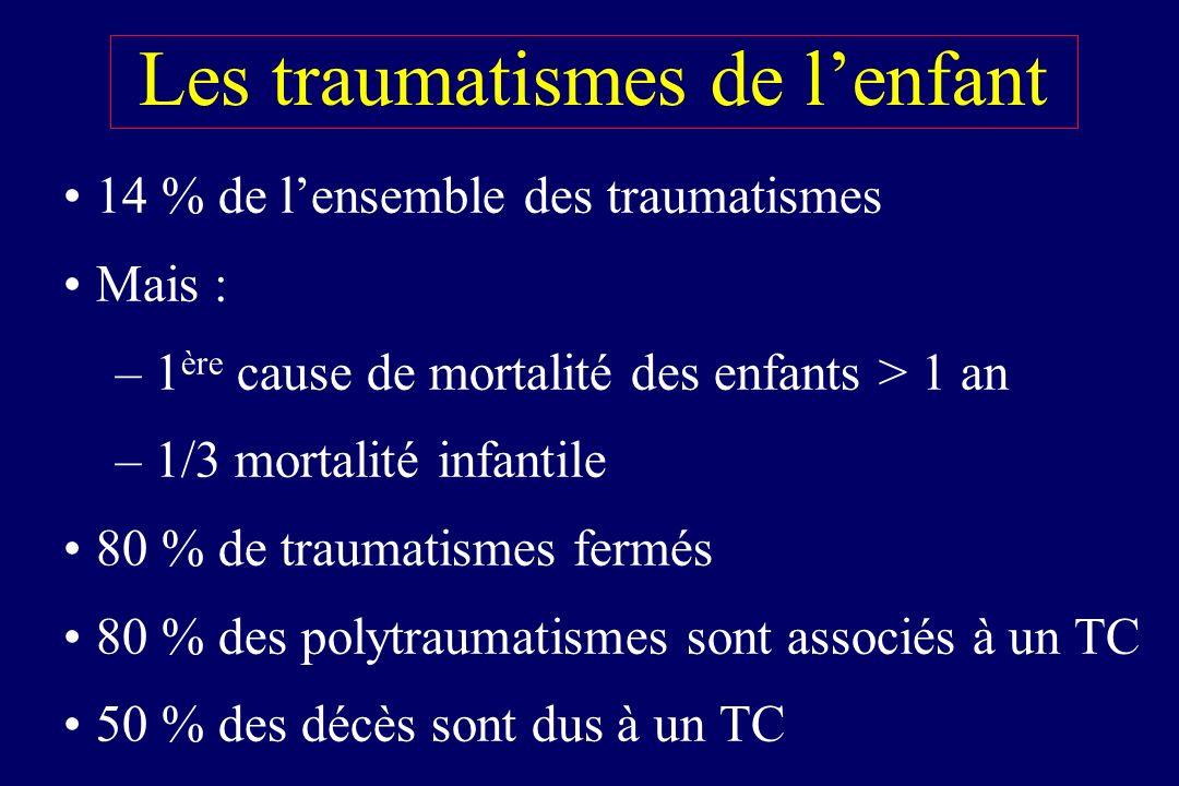 Les traumatismes de lenfant 14 % de lensemble des traumatismes Mais : – 1 ère cause de mortalité des enfants > 1 an – 1/3 mortalité infantile 80 % de traumatismes fermés 80 % des polytraumatismes sont associés à un TC 50 % des décès sont dus à un TC