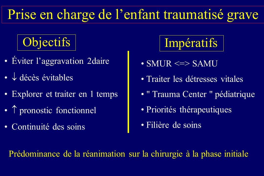 Intubation des enfants traumatisés : Induction en séquence rapide Sauf si ACR, instabilité HD ou intubation difficile Etomidate : 0,2-0,4 mg/kg si > 2 ans Kétamine : 3-4 mg/kg si < 2 ans Suxaméthonium (2 mg/kg si < 18 mois sinon 1 mg/kg) Intubation + stabilisation en ligne du rachis cervical Sédation dentretien : midazolam (1-2 g/kg/min) + fentanyl (0,5-2 g/kg/h) Conférence dExperts SFAR 1999