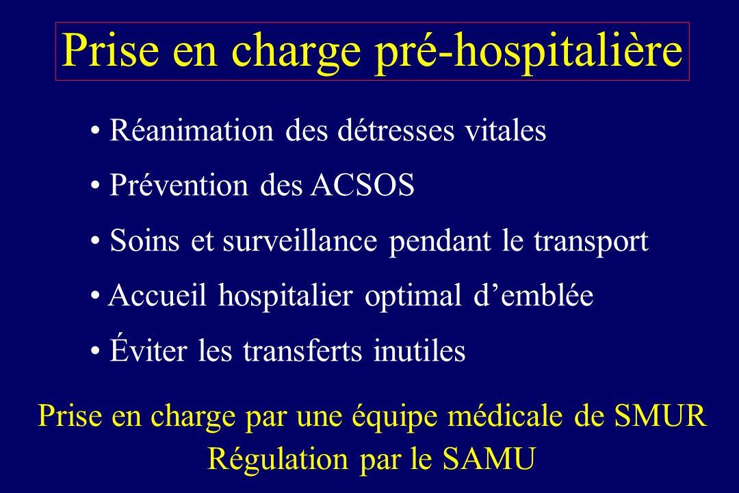ACSOS à ladmission chez lenfant TCG ACSOS : hypotension, hypoxie, hypercapnie, anémie Marescal et coll. AFAR 1998 Mortalité globale = 27 % Un seul épi