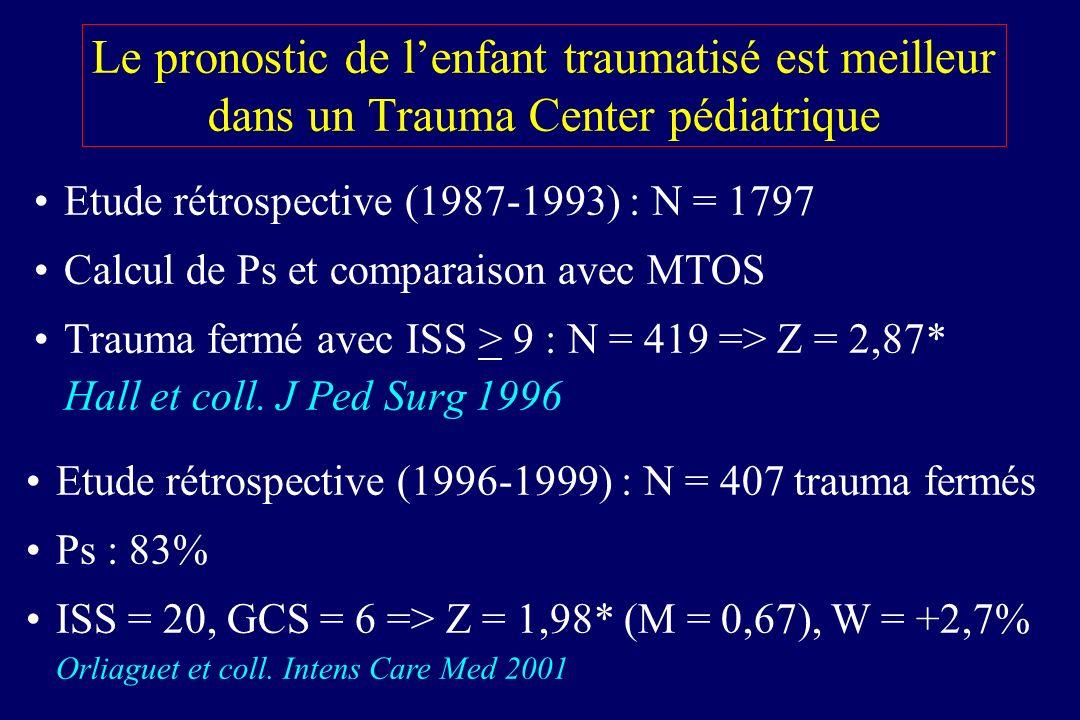 Facteurs prédictifs du décès des enfants polytraumatisés Aucun facteur présent => probabilité de décès : 0,0013 Les 4 facteurs présents => probabilité