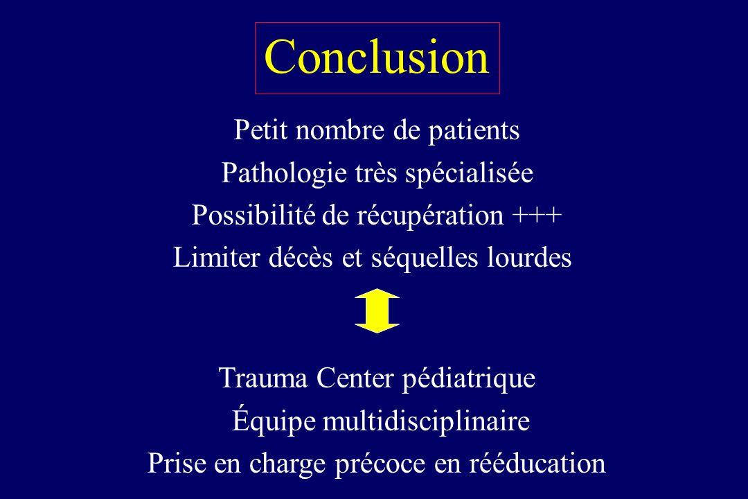 Le pronostic de lenfant traumatisé est meilleur dans un Trauma Center pédiatrique Etude rétrospective (1987-1993) : N = 1797 Calcul de Ps et comparais