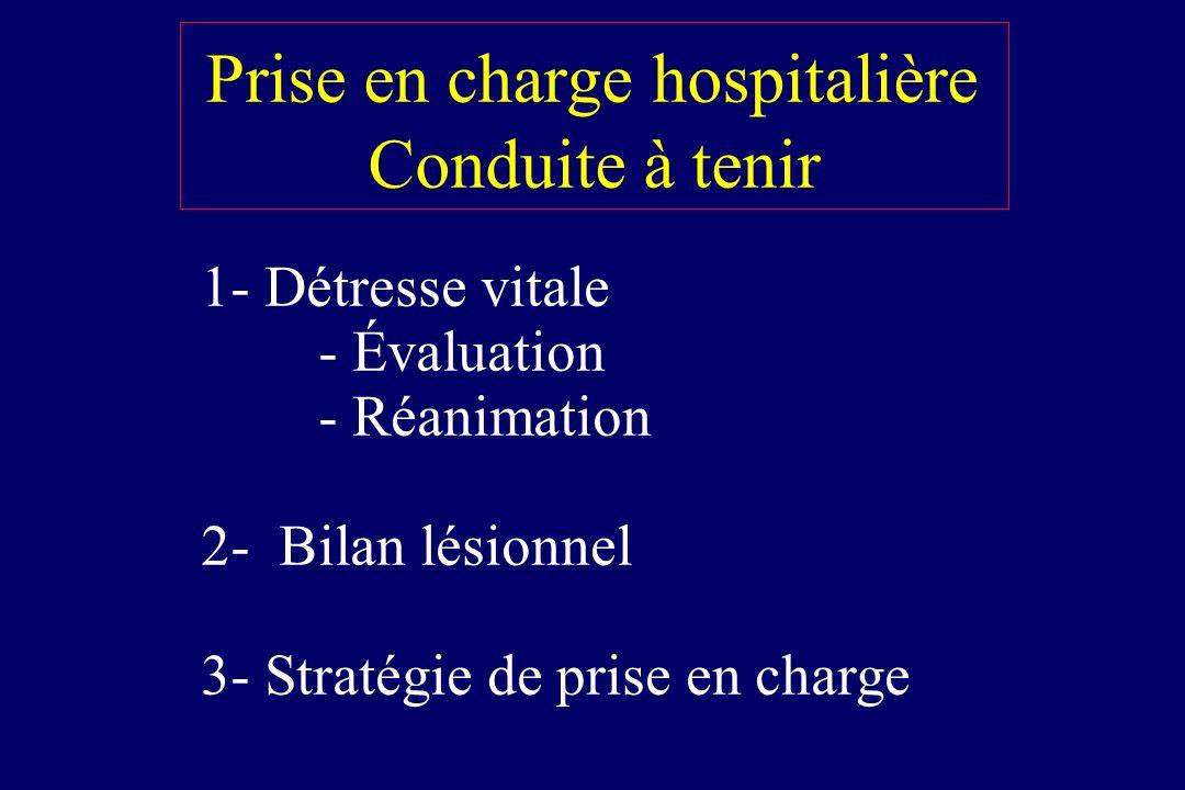 Prise en charge hospitalière Conduite à tenir 1- Détresse vitale - Évaluation - Réanimation 2- Bilan lésionnel 3- Stratégie de prise en charge