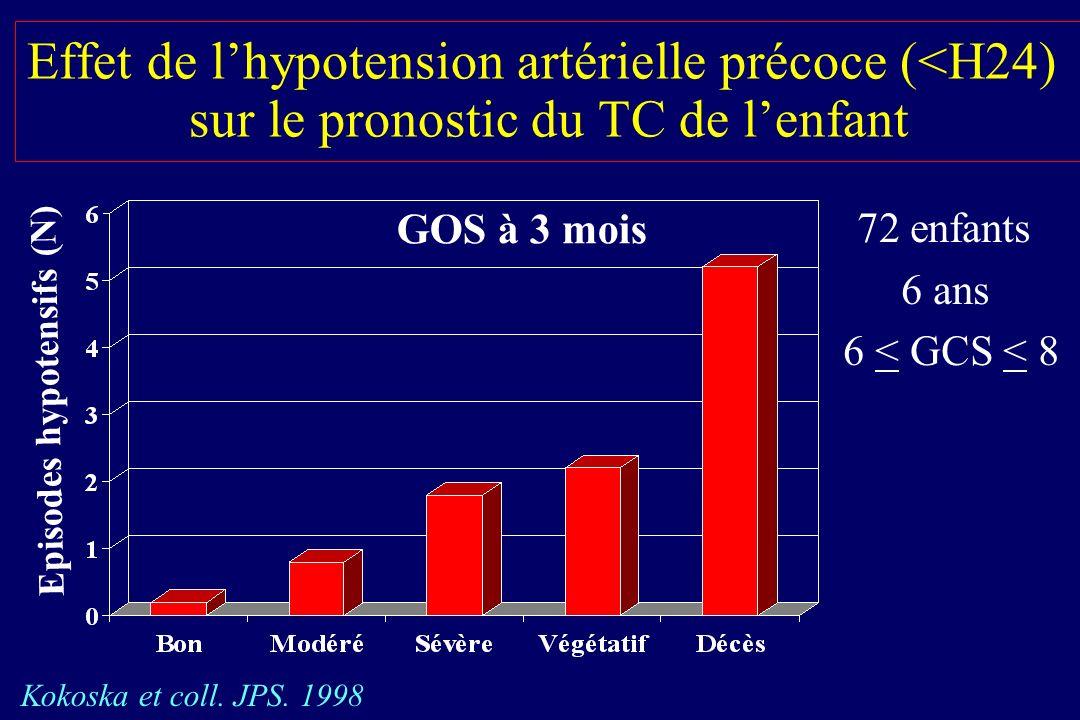 Détresse neurologique : Maintien de la PPC PPC > 50 mmHg : facteur pronostic (VVP : 94 %) Hackbarth RM.