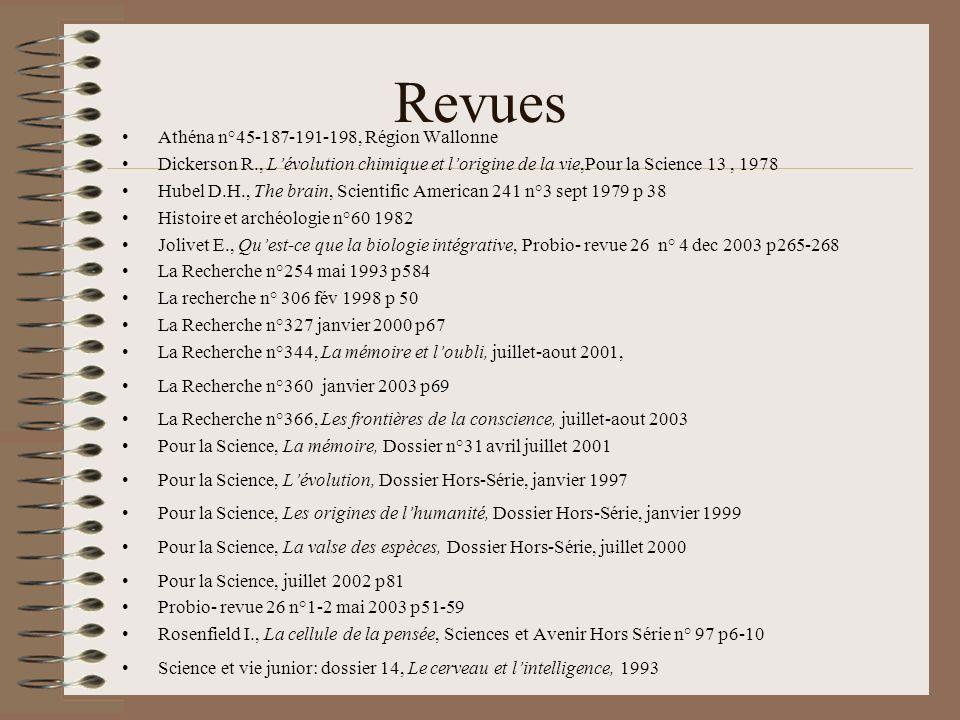 CD-ROM Delcour J., Du gène à la protéine, CD-ROM recyclage février 2004 LLN Encarta 98, Microsoft van den Bosch PH., Hominisation, CECAFOC Biologie 2004