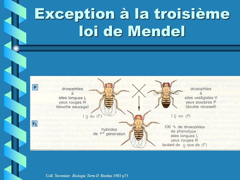 Exception à la troisième loi de Mendel Coll. Tavernier: Biologie Term D.Bordas 1983 p73