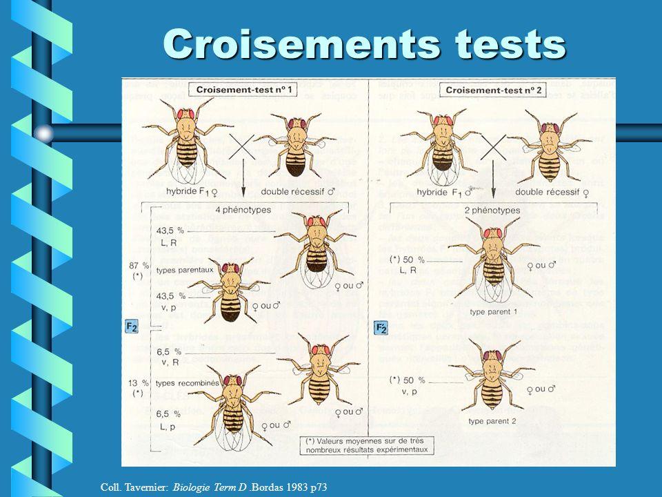 Croisements tests Coll. Tavernier: Biologie Term D.Bordas 1983 p73