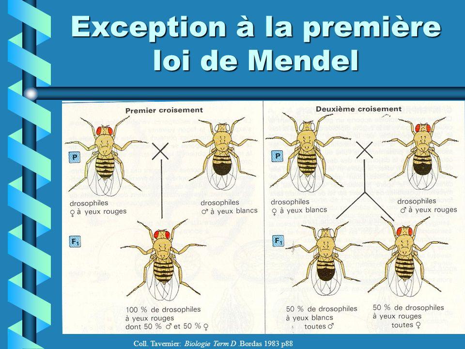 Exception à la première loi de Mendel Coll. Tavernier: Biologie Term D.Bordas 1983 p88