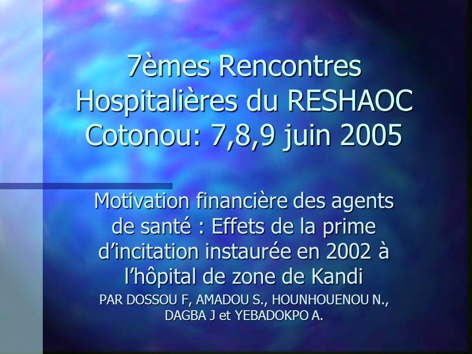 7èmes Rencontres Hospitalières du RESHAOC Cotonou: 7,8,9 juin 2005 Motivation financière des agents de santé : Effets de la prime dincitation instaurée en 2002 à lhôpital de zone de Kandi PAR DOSSOU F, AMADOU S., HOUNHOUENOU N., DAGBA J et YEBADOKPO A.