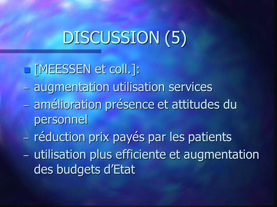 DISCUSSION (5) n [MEESSEN et coll.]: – augmentation utilisation services – amélioration présence et attitudes du personnel – réduction prix payés par