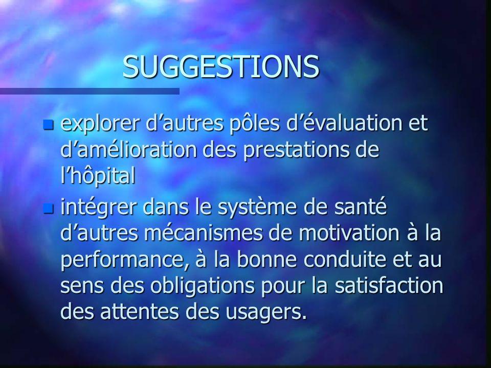 SUGGESTIONS n explorer dautres pôles dévaluation et damélioration des prestations de lhôpital n intégrer dans le système de santé dautres mécanismes d