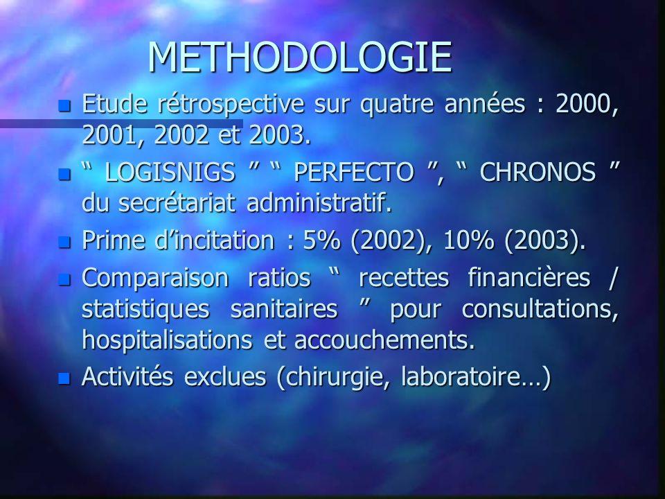 METHODOLOGIE n Etude rétrospective sur quatre années : 2000, 2001, 2002 et 2003. n LOGISNIGS PERFECTO, CHRONOS du secrétariat administratif. n Prime d