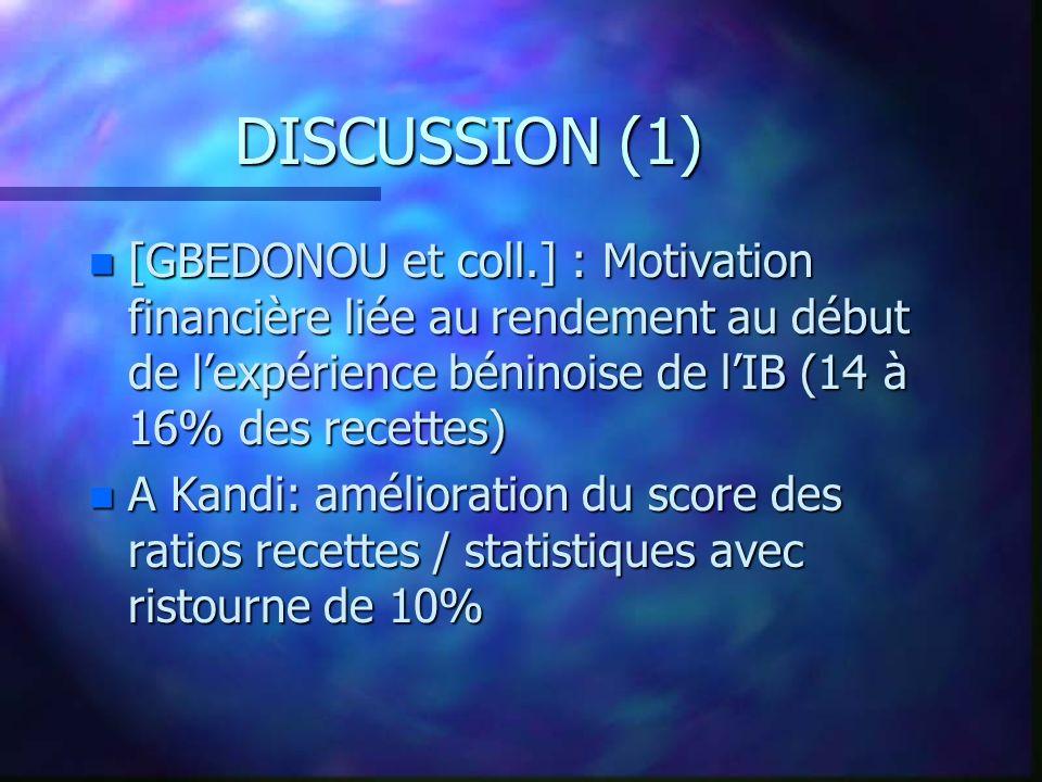 DISCUSSION (1) n [GBEDONOU et coll.] : Motivation financière liée au rendement au début de lexpérience béninoise de lIB (14 à 16% des recettes) n A Kandi: amélioration du score des ratios recettes / statistiques avec ristourne de 10%