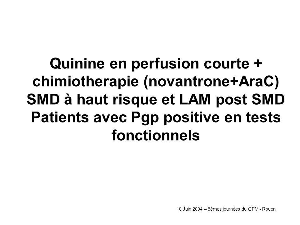 Quinine en perfusion courte + chimiotherapie (novantrone+AraC) SMD à haut risque et LAM post SMD Patients avec Pgp positive en tests fonctionnels 18 Juin 2004 – 5èmes journées du GFM - Rouen