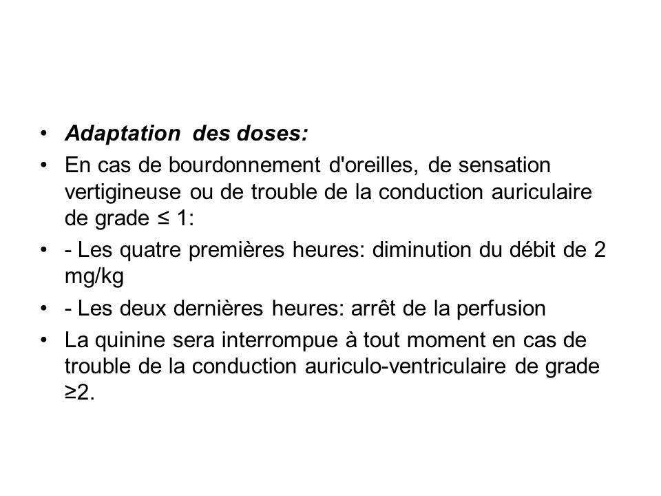 Adaptation des doses: En cas de bourdonnement d'oreilles, de sensation vertigineuse ou de trouble de la conduction auriculaire de grade 1: - Les quatr