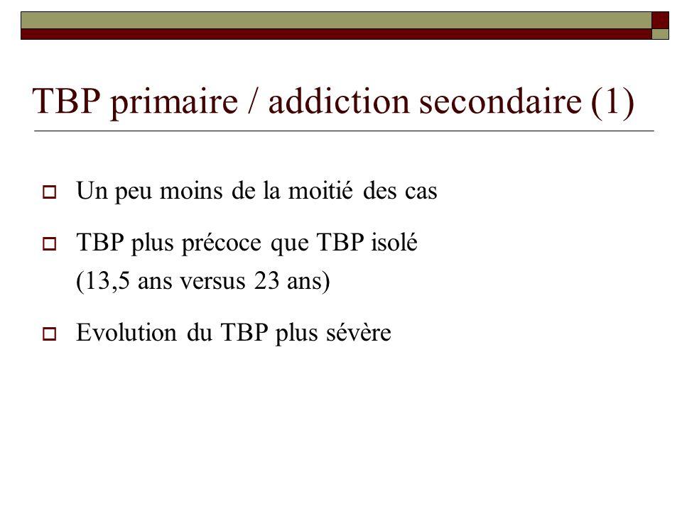 TBP primaire / addiction secondaire (1) Un peu moins de la moitié des cas TBP plus précoce que TBP isolé (13,5 ans versus 23 ans) Evolution du TBP plu