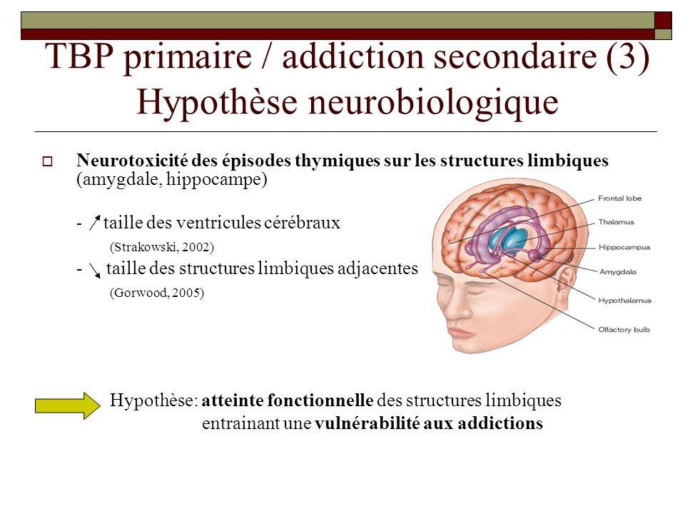 TBP primaire / addiction secondaire (3) Hypothèse neurobiologique Neurotoxicité des épisodes thymiques sur les structures limbiques (amygdale, hippoca
