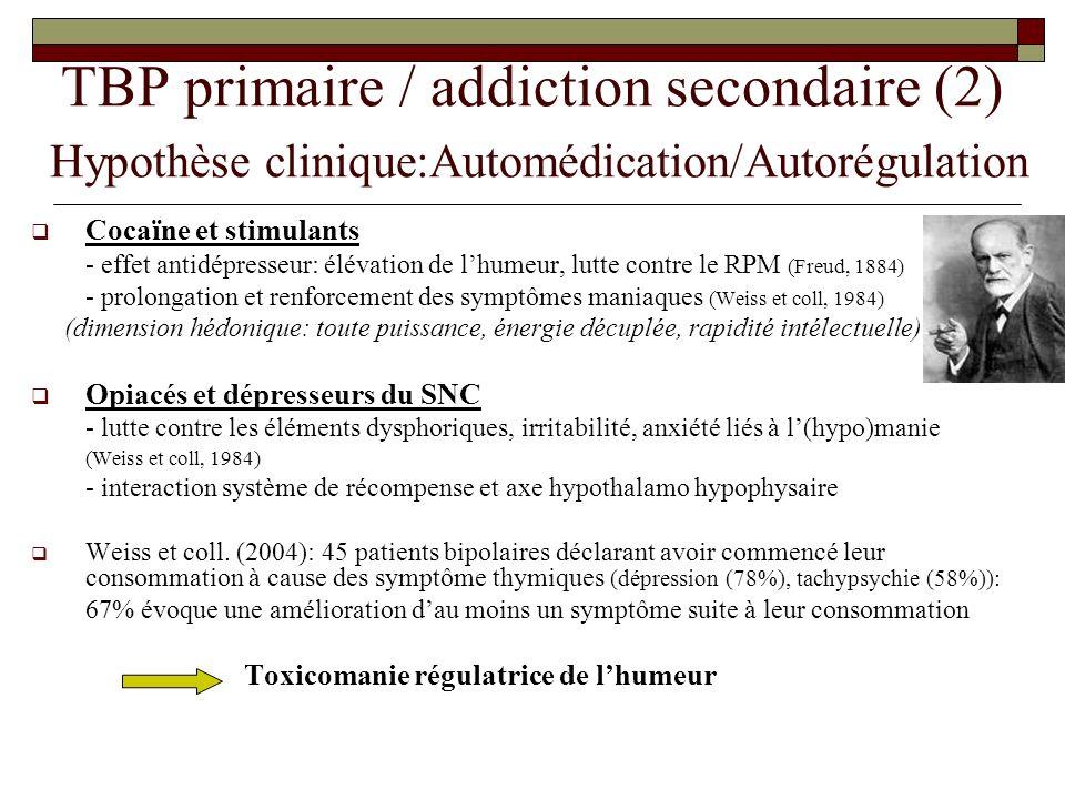 TBP primaire / addiction secondaire (2) Hypothèse clinique:Automédication/Autorégulation Cocaïne et stimulants - effet antidépresseur: élévation de lh