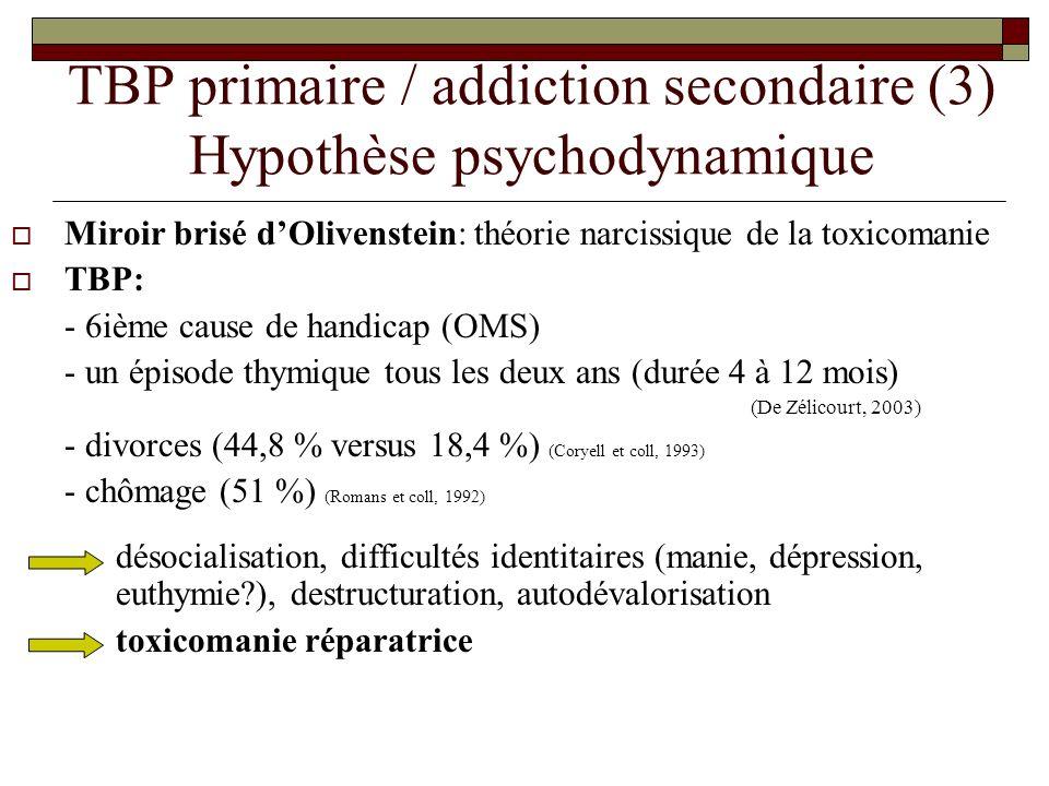 TBP primaire / addiction secondaire (3) Hypothèse psychodynamique Miroir brisé dOlivenstein: théorie narcissique de la toxicomanie TBP: - 6ième cause