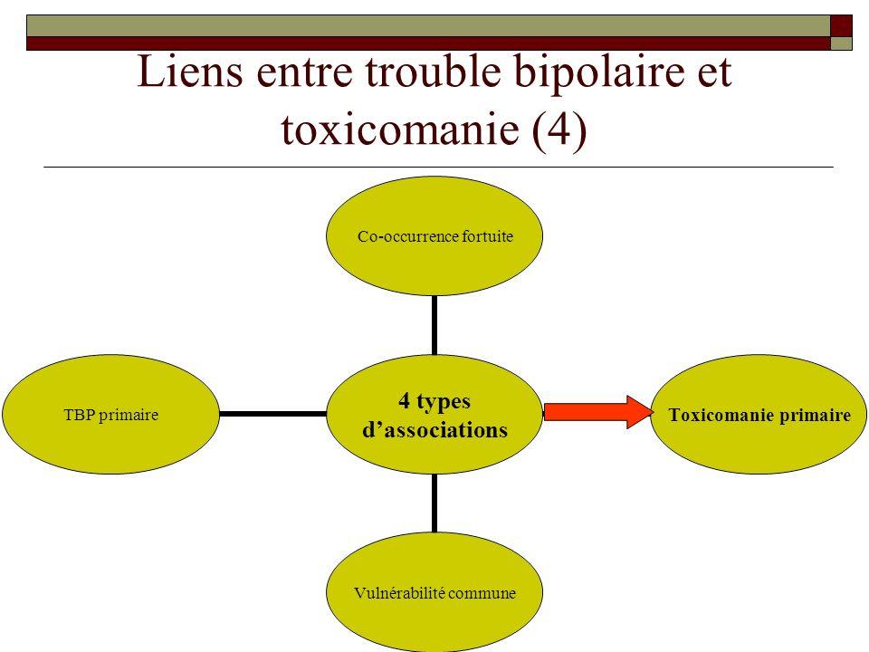 Liens entre trouble bipolaire et toxicomanie (4) 4 types dassociations Co- occurrence fortuite Toxicomanie primaire Vulnérabilité commune TBP primaire