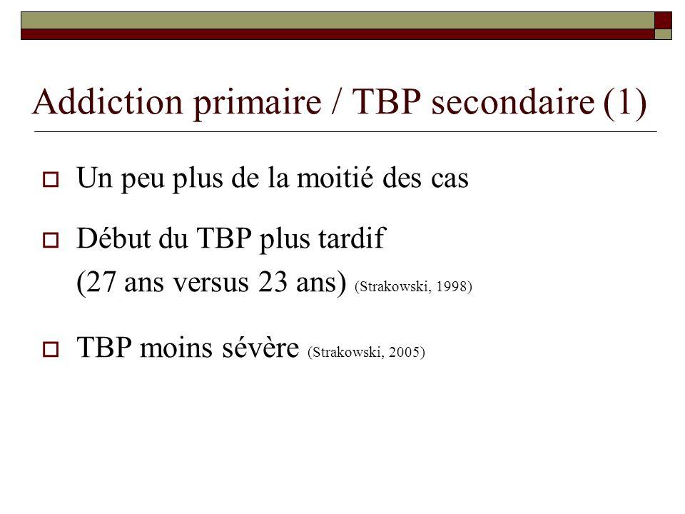 Addiction primaire / TBP secondaire (1) Un peu plus de la moitié des cas Début du TBP plus tardif (27 ans versus 23 ans) (Strakowski, 1998) TBP moins