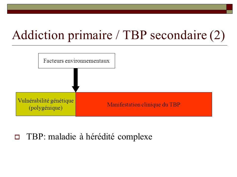 Addiction primaire / TBP secondaire (2) TBP: maladie à hérédité complexe Vulnérabilité génétique (polygénique) Manifestation clinique du TBP Facteurs
