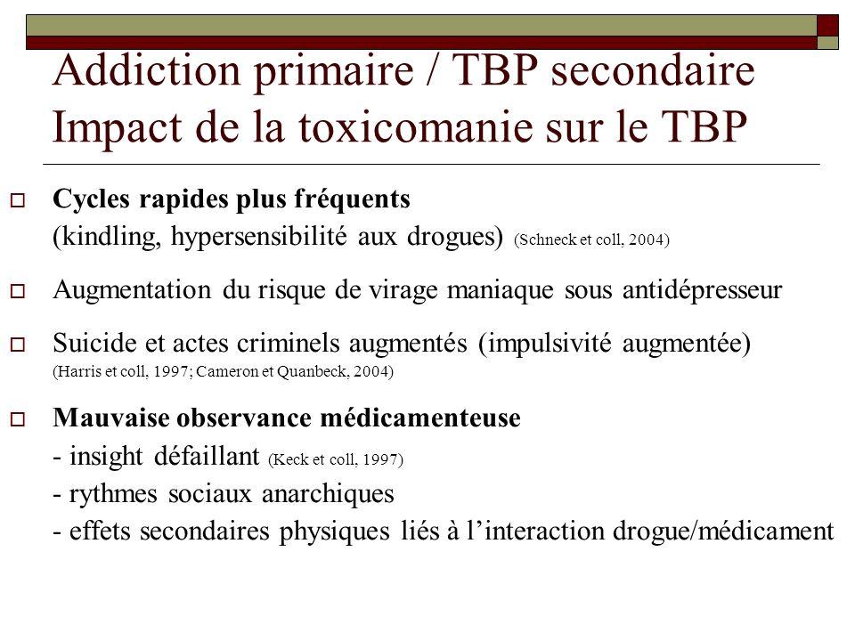 Addiction primaire / TBP secondaire Impact de la toxicomanie sur le TBP Cycles rapides plus fréquents (kindling, hypersensibilité aux drogues) (Schnec